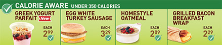 image calorie aaware